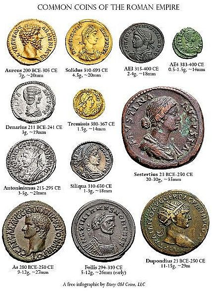 coins of Roman empire