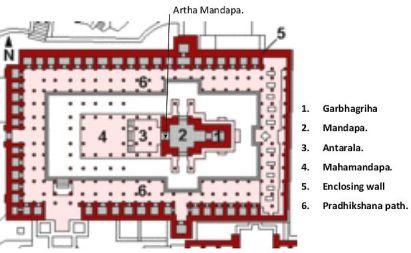 evolution-of-hindu-temple-architecture-23-638