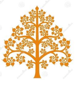 golden-bodhi-tree-symbol-thai-style-isolate-background-vector-illustration-54289542