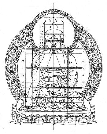 iconometric proportions of Buddha