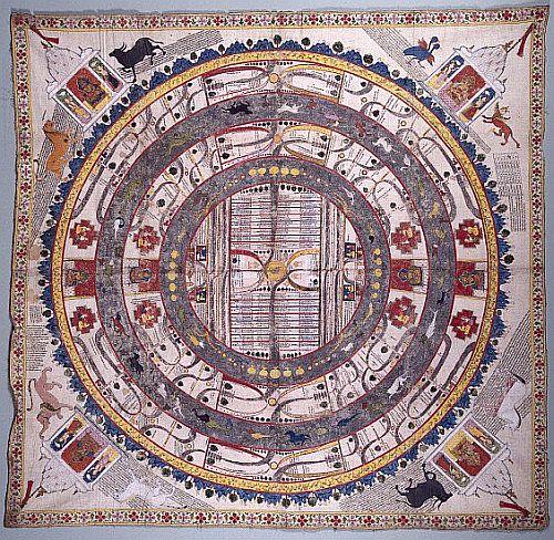 indian cosmology2