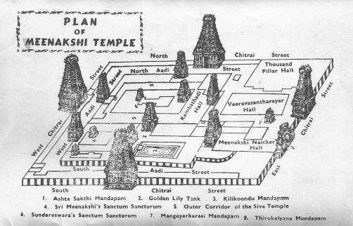 Madura Meenakshi temple.