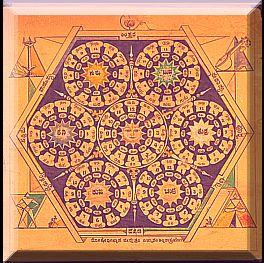 Nineplanets Navagraha 2