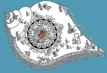 shanka-kshetra-Copyright 2005-2010-HareKrsna-com