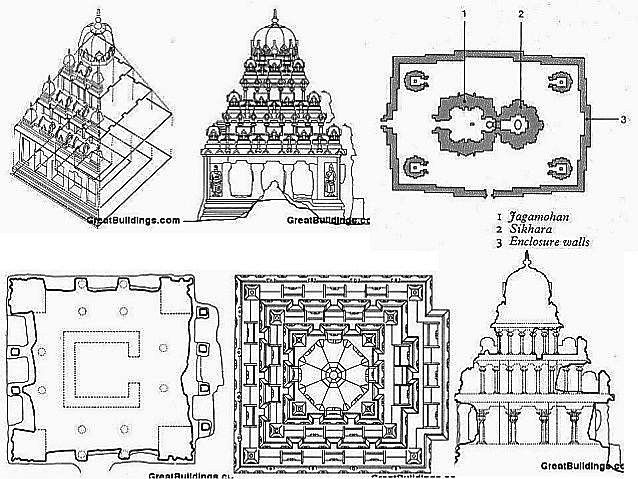 Image Result For Home Temple Design