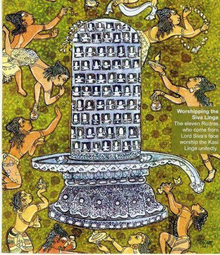 Rudra in Rigveda | sreenivasarao's blogs