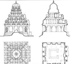 Southern Temple Style - Dravidian