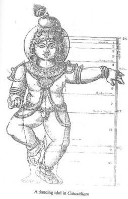 krishna chatustala0005