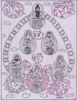 Siddha Natha siddhas