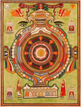 siddhi chakra yantra