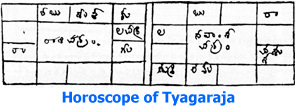 Horscope of Tyagaraja