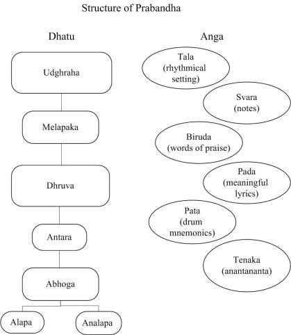 prabandha (1)