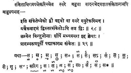 Ragavibodha notations