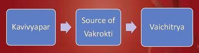 vakrokti2