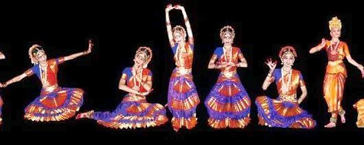 Shirobhedas or Head movments