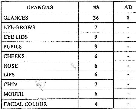 Upanga