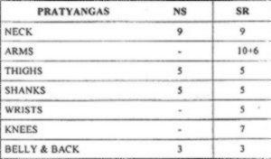 SR Pratyanga
