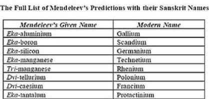 panini periodic tables