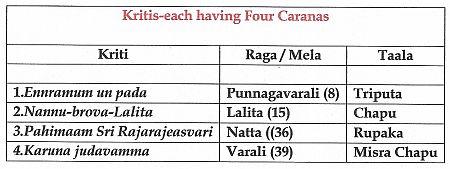Four Caranas