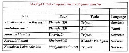 Lakshya Gitas