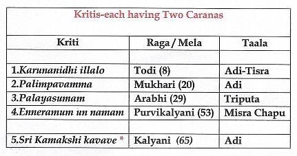 Two Caranas